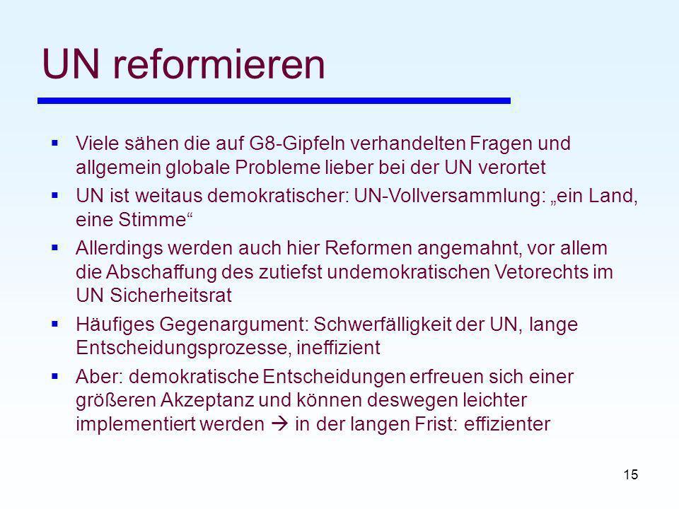 15 UN reformieren Viele sähen die auf G8-Gipfeln verhandelten Fragen und allgemein globale Probleme lieber bei der UN verortet UN ist weitaus demokratischer: UN-Vollversammlung: ein Land, eine Stimme Allerdings werden auch hier Reformen angemahnt, vor allem die Abschaffung des zutiefst undemokratischen Vetorechts im UN Sicherheitsrat Häufiges Gegenargument: Schwerfälligkeit der UN, lange Entscheidungsprozesse, ineffizient Aber: demokratische Entscheidungen erfreuen sich einer größeren Akzeptanz und können deswegen leichter implementiert werden in der langen Frist: effizienter