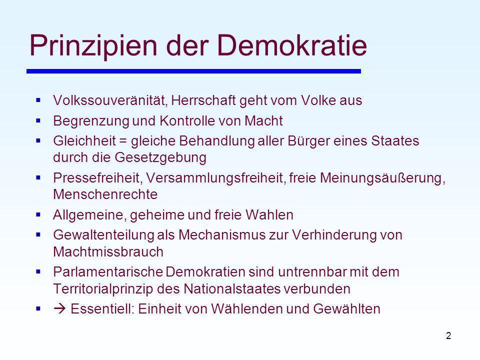 2 Prinzipien der Demokratie Volkssouveränität, Herrschaft geht vom Volke aus Begrenzung und Kontrolle von Macht Gleichheit = gleiche Behandlung aller Bürger eines Staates durch die Gesetzgebung Pressefreiheit, Versammlungsfreiheit, freie Meinungsäußerung, Menschenrechte Allgemeine, geheime und freie Wahlen Gewaltenteilung als Mechanismus zur Verhinderung von Machtmissbrauch Parlamentarische Demokratien sind untrennbar mit dem Territorialprinzip des Nationalstaates verbunden Essentiell: Einheit von Wählenden und Gewählten