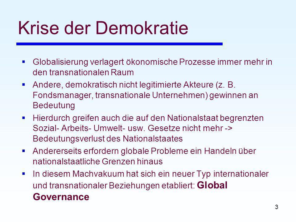 3 Krise der Demokratie Globalisierung verlagert ökonomische Prozesse immer mehr in den transnationalen Raum Andere, demokratisch nicht legitimierte Akteure (z.