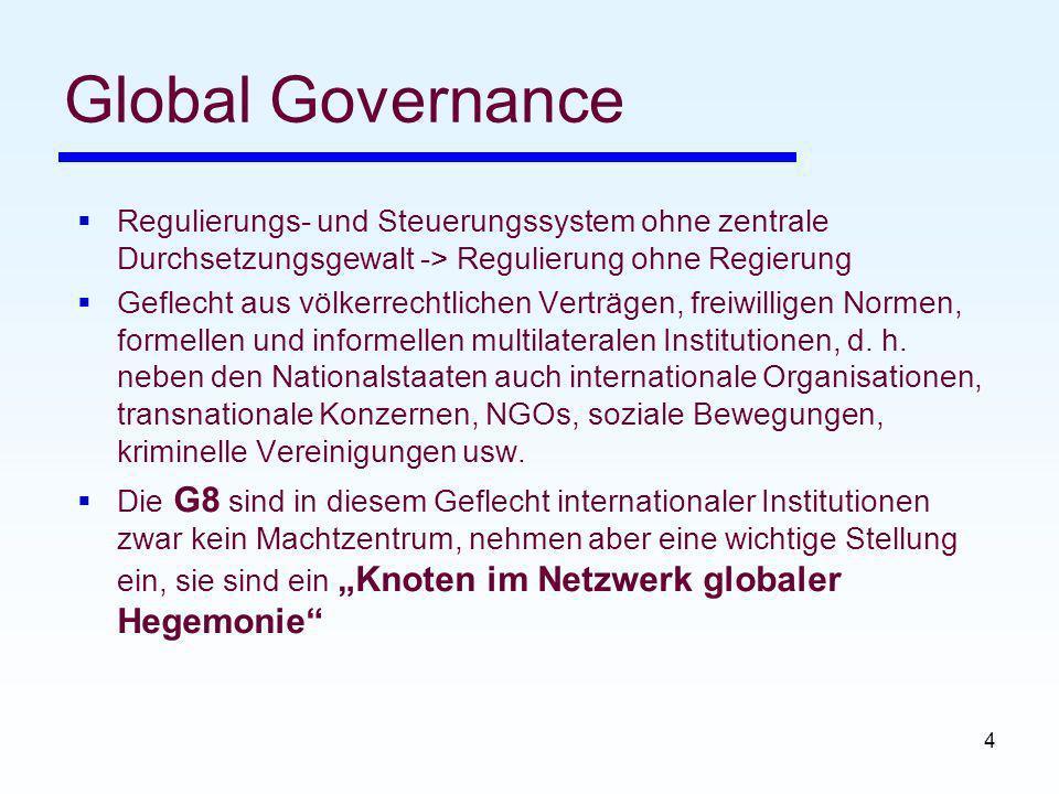 4 Global Governance Regulierungs- und Steuerungssystem ohne zentrale Durchsetzungsgewalt -> Regulierung ohne Regierung Geflecht aus völkerrechtlichen Verträgen, freiwilligen Normen, formellen und informellen multilateralen Institutionen, d.