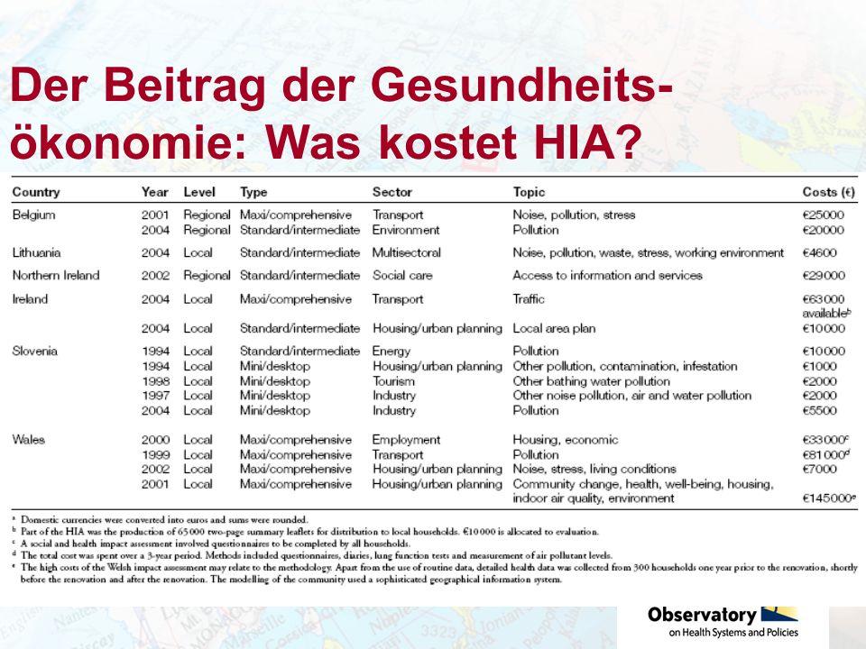 Der Beitrag der Gesundheits- ökonomie: Was kostet HIA?