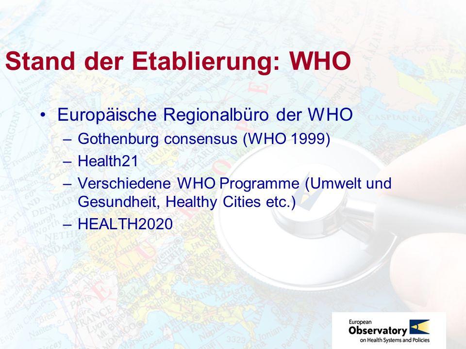 Stand der Etablierung: WHO Europäische Regionalbüro der WHO –Gothenburg consensus (WHO 1999) –Health21 –Verschiedene WHO Programme (Umwelt und Gesundheit, Healthy Cities etc.) –HEALTH2020