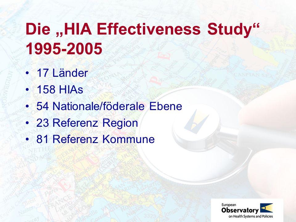 Die HIA Effectiveness Study 1995-2005 17 Länder 158 HIAs 54 Nationale/föderale Ebene 23 Referenz Region 81 Referenz Kommune