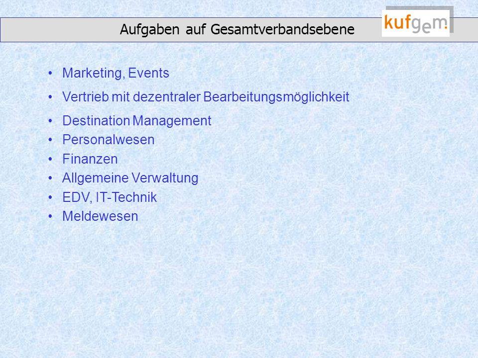 Marketing, Events Vertrieb mit dezentraler Bearbeitungsmöglichkeit Destination Management Personalwesen Finanzen Allgemeine Verwaltung EDV, IT-Technik Meldewesen Aufgaben auf Gesamtverbandsebene
