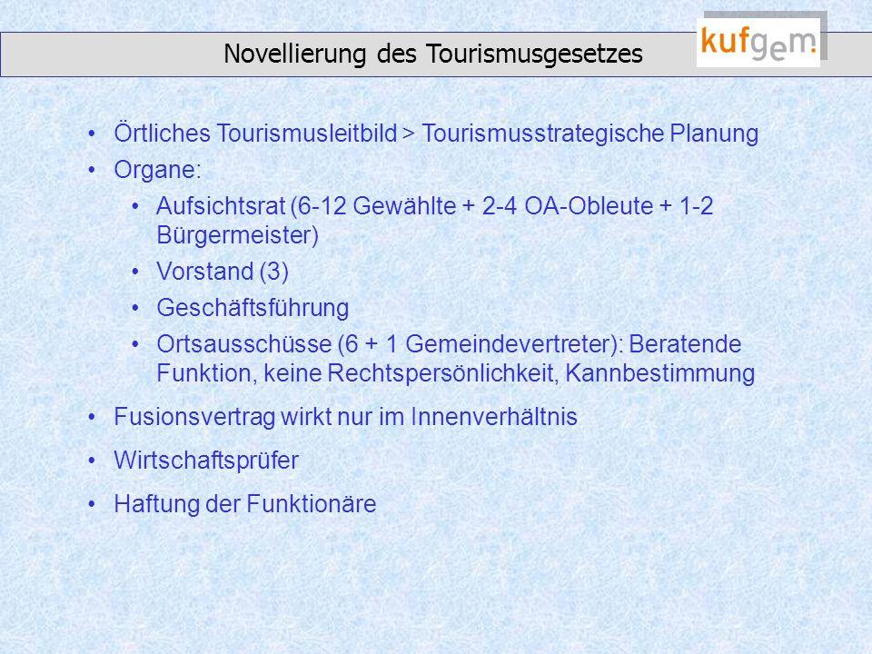 Novellierung des Tourismusgesetzes Örtliches Tourismusleitbild > Tourismusstrategische Planung Organe: Aufsichtsrat (6-12 Gewählte + 2-4 OA-Obleute + 1-2 Bürgermeister) Vorstand (3) Geschäftsführung Ortsausschüsse (6 + 1 Gemeindevertreter): Beratende Funktion, keine Rechtspersönlichkeit, Kannbestimmung Fusionsvertrag wirkt nur im Innenverhältnis Wirtschaftsprüfer Haftung der Funktionäre