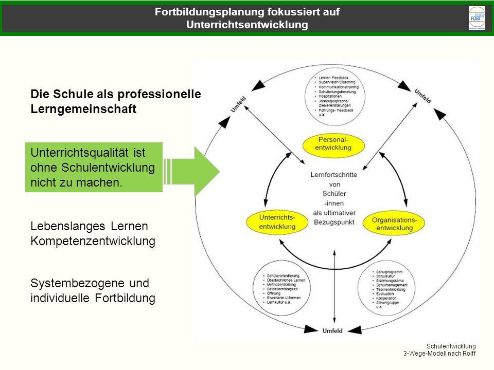 Unterrichten Erziehen Beurteilen Beraten Fördern Lebenslanges Lernen Kompetenzentwicklung Systembezogene und individuelle Fortbildung Schulentwicklung