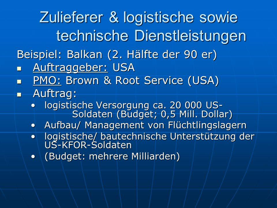 Zulieferer & logistische sowie technische Dienstleistungen Beispiel: Balkan (2. Hälfte der 90 er) Auftraggeber: USA Auftraggeber: USA PMO: Brown & Roo