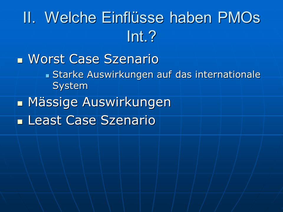 Worst Case Szenario Worst Case Szenario Starke Auswirkungen auf das internationale System Starke Auswirkungen auf das internationale System Mässige Auswirkungen Mässige Auswirkungen Least Case Szenario Least Case Szenario