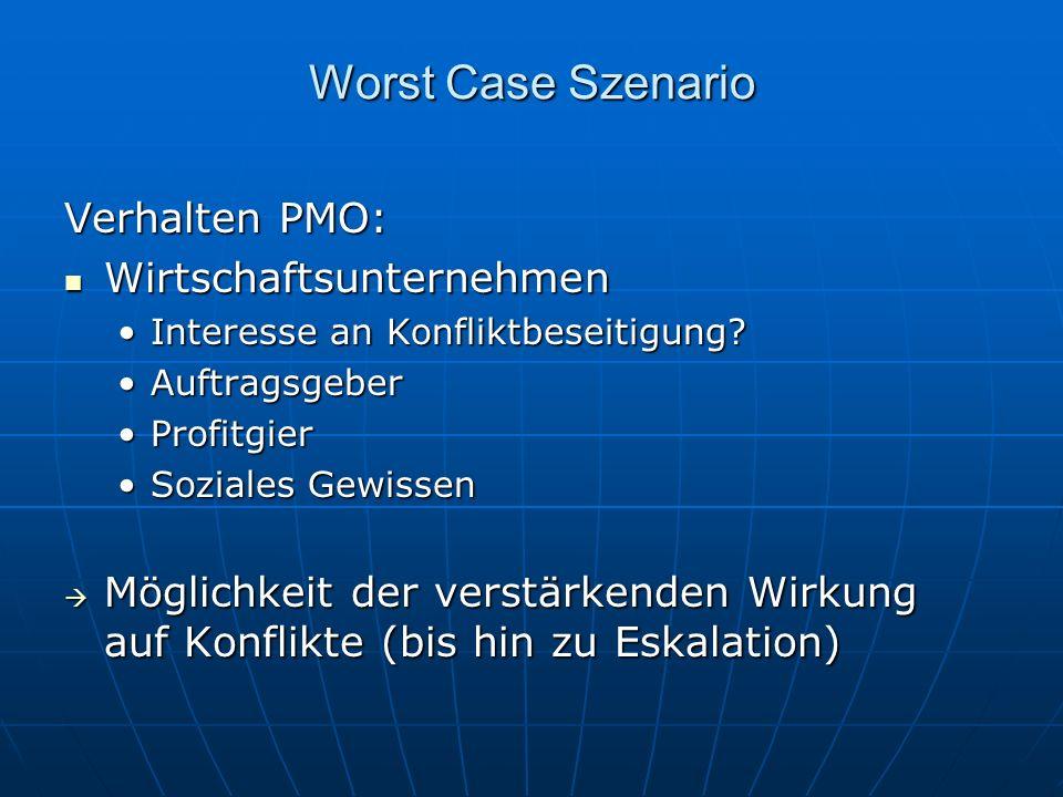 Worst Case Szenario Verhalten PMO: Wirtschaftsunternehmen Wirtschaftsunternehmen Interesse an Konfliktbeseitigung Interesse an Konfliktbeseitigung.