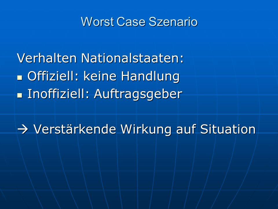 Worst Case Szenario Verhalten Nationalstaaten: Offiziell: keine Handlung Offiziell: keine Handlung Inoffiziell: Auftragsgeber Inoffiziell: Auftragsgeb
