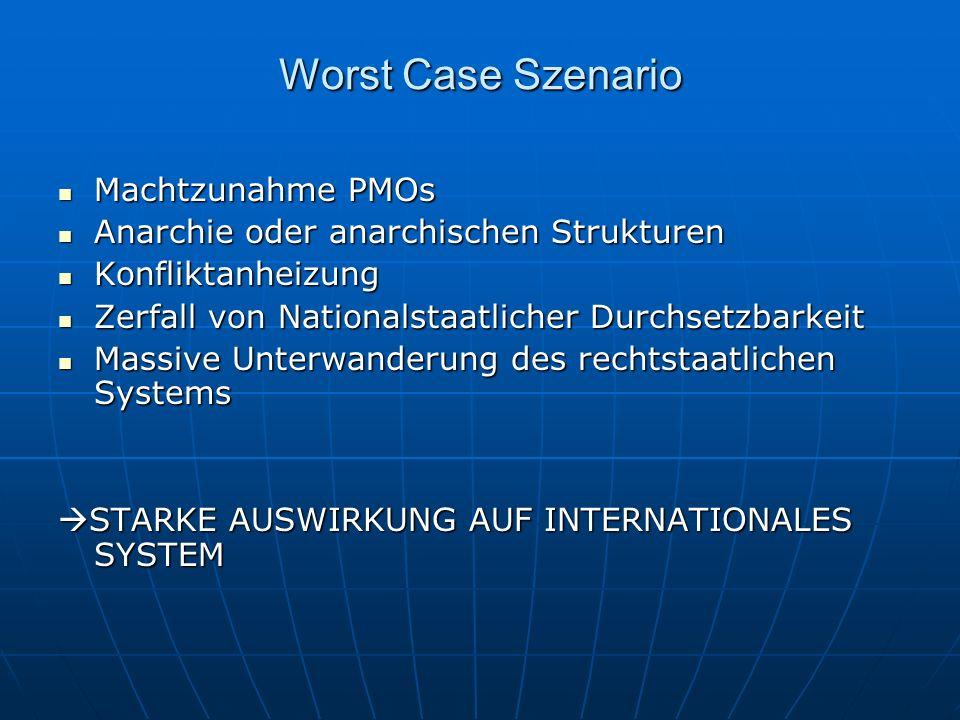Worst Case Szenario Machtzunahme PMOs Machtzunahme PMOs Anarchie oder anarchischen Strukturen Anarchie oder anarchischen Strukturen Konfliktanheizung