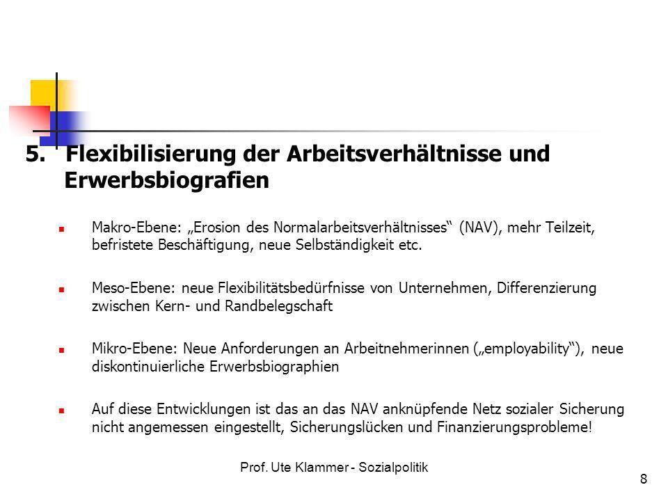 Prof. Ute Klammer - Sozialpolitik 8 5. Flexibilisierung der Arbeitsverhältnisse und Erwerbsbiografien Makro-Ebene: Erosion des Normalarbeitsverhältnis