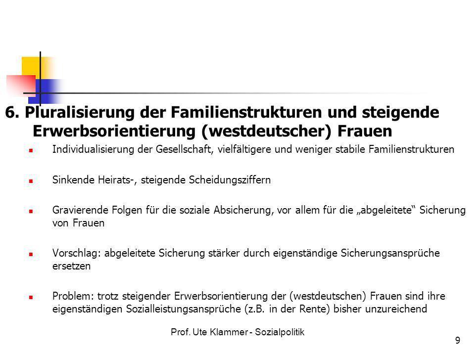 Prof. Ute Klammer - Sozialpolitik 9 6. Pluralisierung der Familienstrukturen und steigende Erwerbsorientierung (westdeutscher) Frauen Individualisieru
