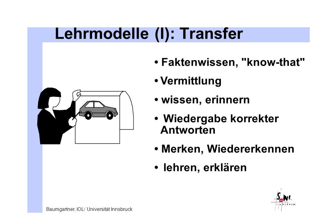 Baumgartner, IOL/ Universität Innsbruck Lehrmodelle (I): Transfer Faktenwissen, know-that Vermittlung wissen, erinnern Wiedergabe korrekter Antworten Merken, Wiedererkennen lehren, erklären