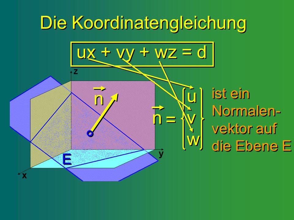 Die Koordinatengleichung ux + vy + wz = d uvwuvw u v w ist ein Normalen- vektor auf die Ebene E ist ein Normalen- vektor auf die Ebene E n n = = n n E