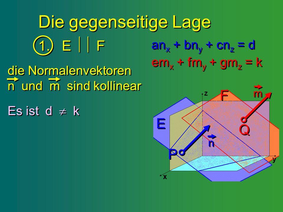 Die gegenseitige Lage Die gegenseitige Lage 1. E F 1. E F P P Q Q n n Es ist d k Es ist d k die Normalenvektoren n und m sind kollinear die Normalenve