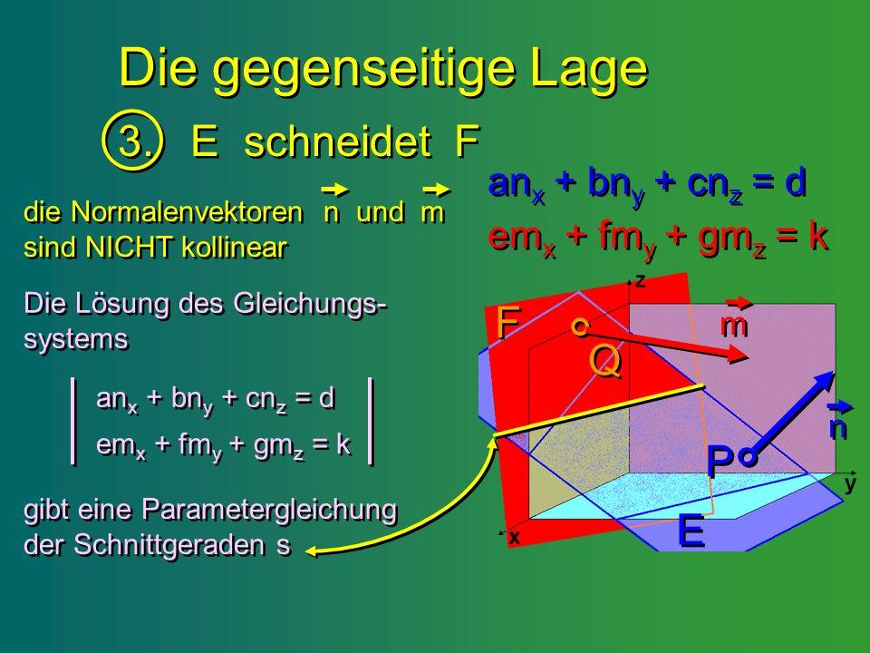 Die gegenseitige Lage 3. E schneidet F 3. E schneidet F E E F F P P Q Q n n m m die Normalenvektoren n und m sind NICHT kollinear die Normalenvektoren