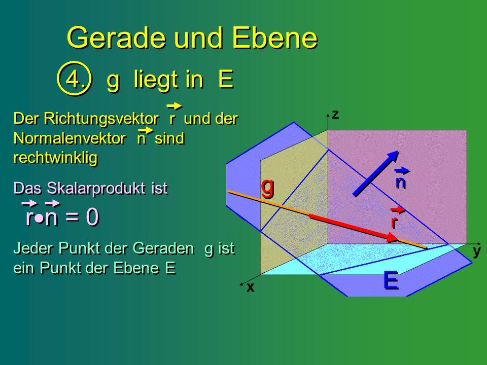 Gerade und Ebene 4. g liegt in E 4. g liegt in E Der Richtungsvektor r und der Normalenvektor n sind rechtwinklig Der Richtungsvektor r und der Normal
