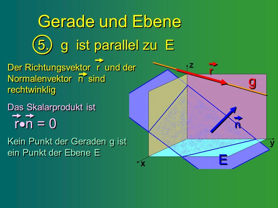 Gerade und Ebene 5. g ist parallel zu E 5. g ist parallel zu E Der Richtungsvektor r und der Normalenvektor n sind rechtwinklig Der Richtungsvektor r