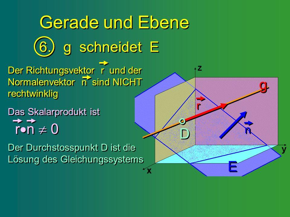 Gerade und Ebene 6. g schneidet E 6. g schneidet E Der Richtungsvektor r und der Normalenvektor n sind NICHT rechtwinklig Der Richtungsvektor r und de
