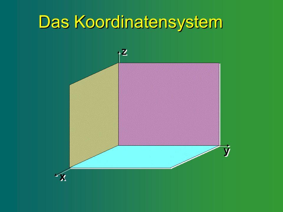 Das Koordinatensystem Das Koordinatensystem