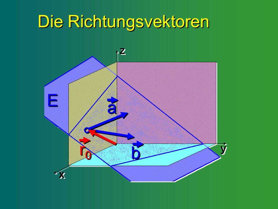 Die Richtungsvektoren Die Richtungsvektoren E E r0r0 r0r0 b b a a