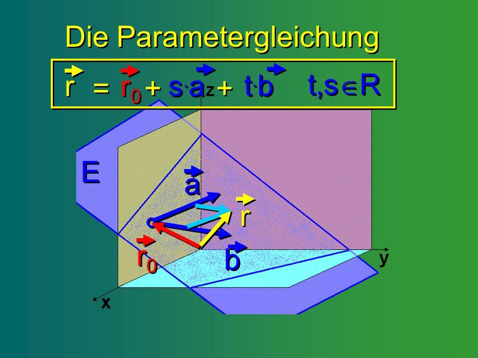 Die Parametergleichung E E r0r0 r0r0 a a b b r r r r = = r0r0 r 0 + + s.as.a s. a t,s R t,s R t.bt.b t. b + +