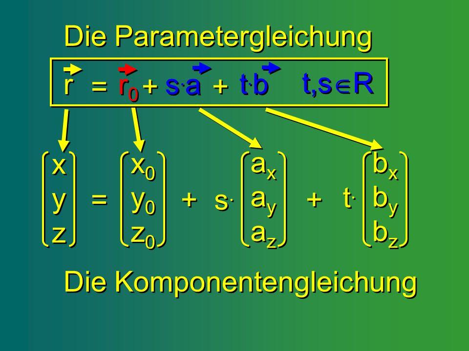 Die Parametergleichung Die Komponentengleichung Die Komponentengleichung xyzxyz x y z = = x0y0z0x0y0z0 x 0 y 0 z 0 + + s.s. s. axayazaxayaz a x a y a
