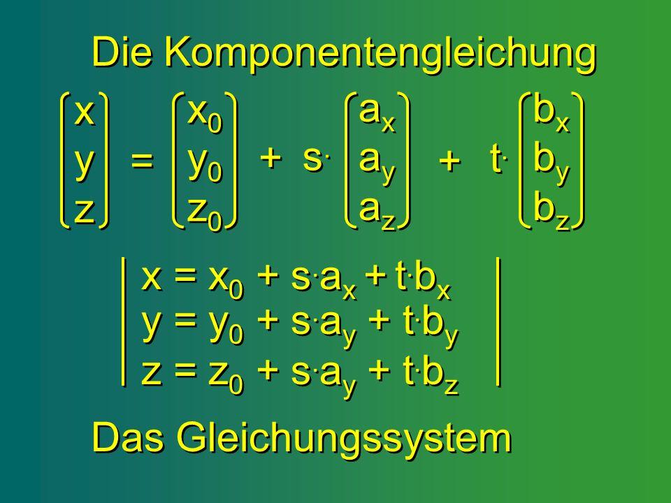 Die Komponentengleichung x = x 0 + s. a x + t. b x x = x 0 + s. a x + t. b x y = y 0 + s. a y + t. b y y = y 0 + s. a y + t. b y z = z 0 + s. a y + t.