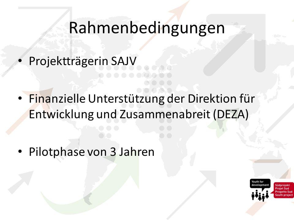 3 Projektlinien 1.Finanzielle Beiträge für Kleinprojekte 2.