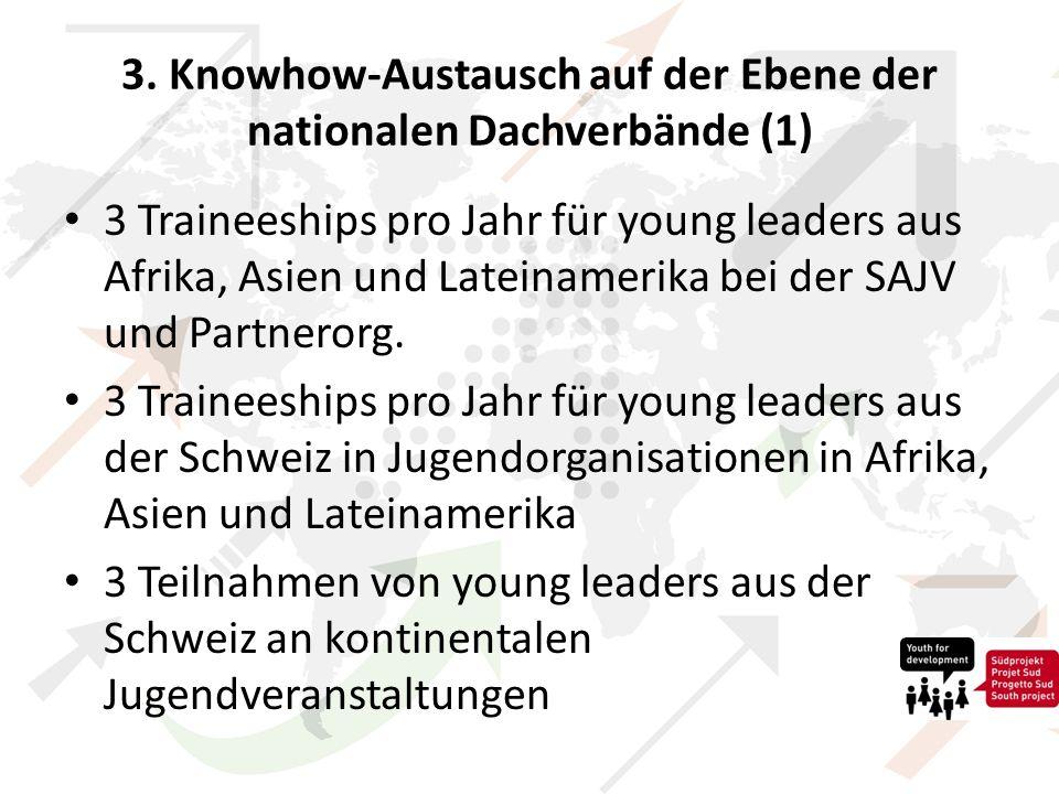 3. Knowhow-Austausch auf der Ebene der nationalen Dachverbände (1) 3 Traineeships pro Jahr für young leaders aus Afrika, Asien und Lateinamerika bei d