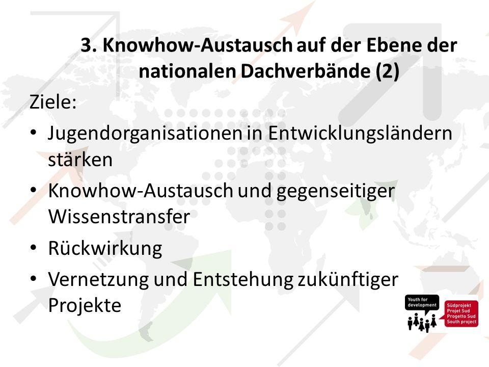 3. Knowhow-Austausch auf der Ebene der nationalen Dachverbände (2) Ziele: Jugendorganisationen in Entwicklungsländern stärken Knowhow-Austausch und ge