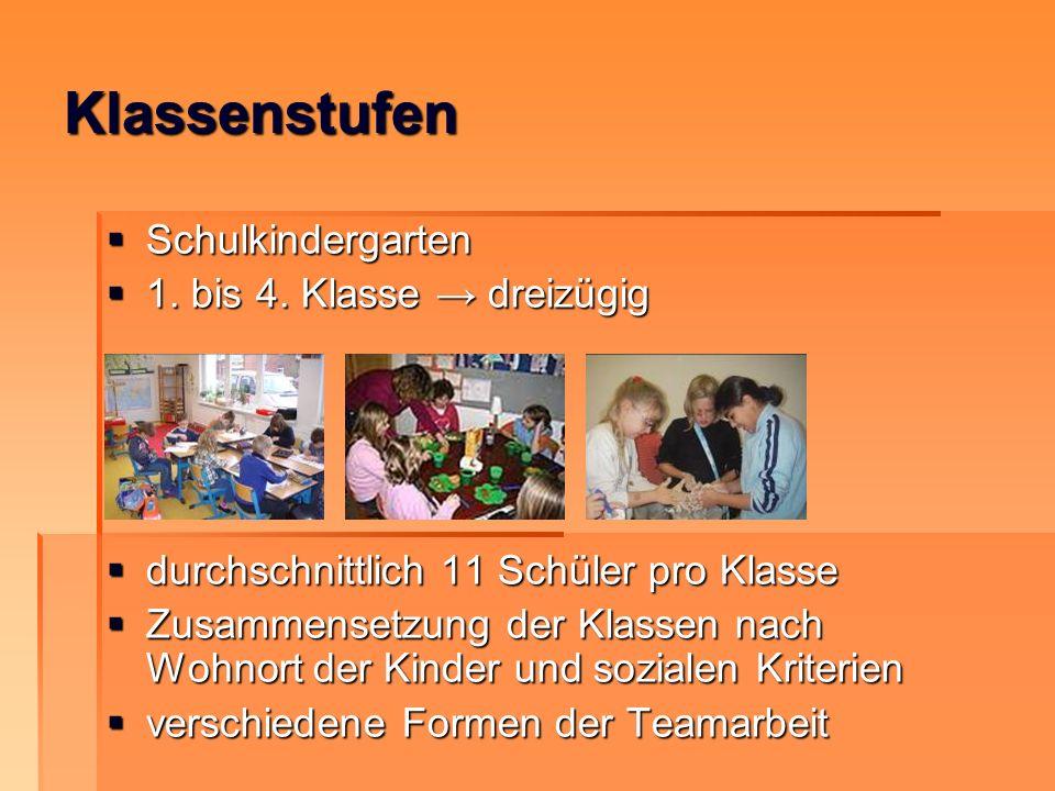 Klassenstufen Schulkindergarten Schulkindergarten 1. bis 4. Klasse dreizügig 1. bis 4. Klasse dreizügig durchschnittlich 11 Schüler pro Klasse durchsc