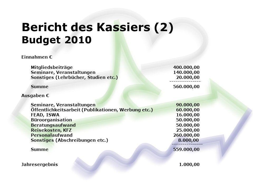 Bericht des Kassiers (2) Budget 2010 Einnahmen Mitgliedsbeiträge400.000,00 Seminare, Veranstaltungen140.000,00 Sonstiges (Lehrbücher, Studien etc.) 20.000,00 --------------- Summe 560.000,00 Ausgaben Seminare, Veranstaltungen 90.000,00 Öffentlichkeitsarbeit (Publikationen, Werbung etc.) 60.000,00 FEAD, ISWA 16.000,00 Büroorganisation 50.000,00 Beratungsaufwand 50.000,00 Reisekosten, KFZ 25.000,00 Personalaufwand260.000,00 Sonstiges (Abschreibungen etc.) 8.000,00 --------------- Summe559.000,00 Jahresergebnis 1.000,00