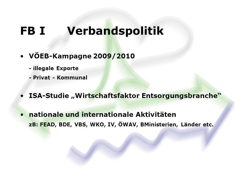 FB IVerbandspolitik VÖEB-Kampagne 2009/2010 - illegale Exporte - Privat - Kommunal ISA-Studie Wirtschaftsfaktor Entsorgungsbranche nationale und internationale Aktivitäten zB: FEAD, BDE, VBS, WKO, IV, ÖWAV, BMinisterien, Länder etc.