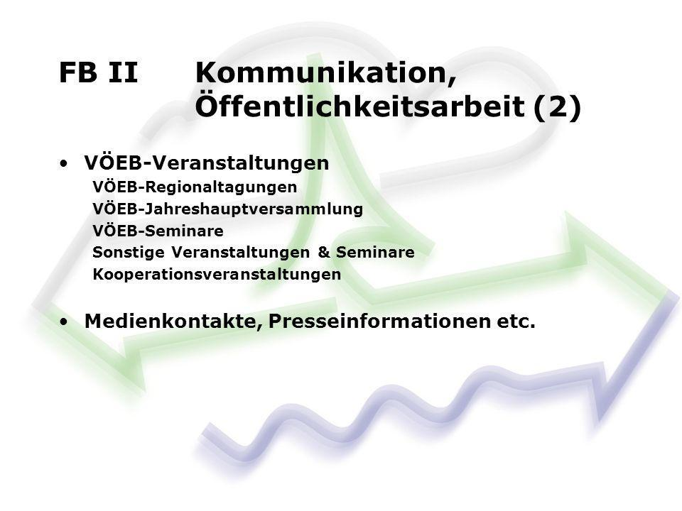 FB II Kommunikation, Öffentlichkeitsarbeit (2) VÖEB-Veranstaltungen VÖEB-Regionaltagungen VÖEB-Jahreshauptversammlung VÖEB-Seminare Sonstige Veranstaltungen & Seminare Kooperationsveranstaltungen Medienkontakte, Presseinformationen etc.