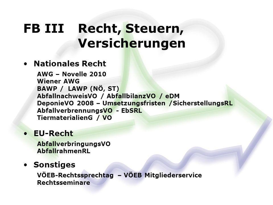 FB III Recht, Steuern, Versicherungen Nationales Recht AWG – Novelle 2010 Wiener AWG BAWP / LAWP (NÖ, ST) AbfallnachweisVO / AbfallbilanzVO / eDM Depo