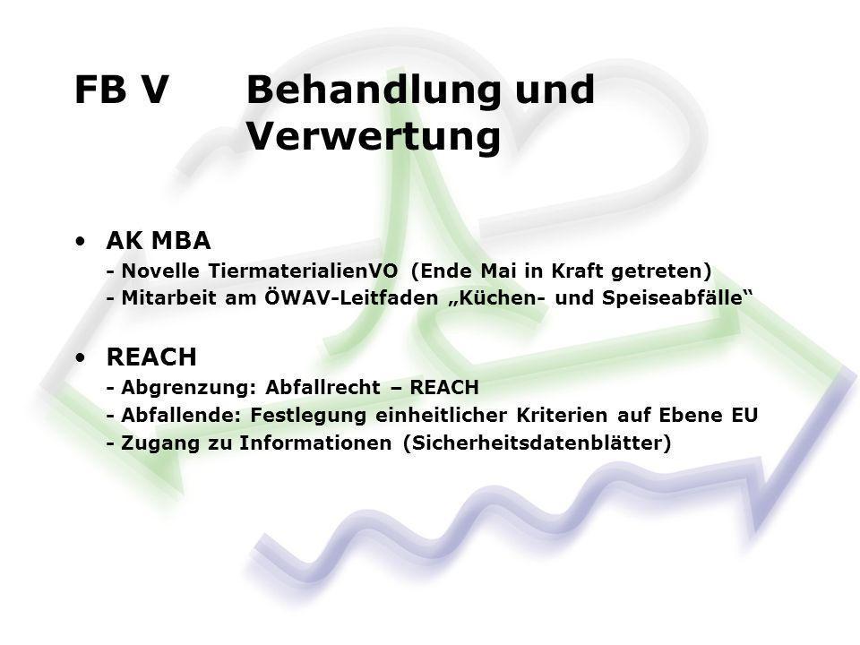 FB V Behandlung und Verwertung AK MBA - Novelle TiermaterialienVO (Ende Mai in Kraft getreten) - Mitarbeit am ÖWAV-Leitfaden Küchen- und Speiseabfälle REACH - Abgrenzung: Abfallrecht – REACH - Abfallende: Festlegung einheitlicher Kriterien auf Ebene EU - Zugang zu Informationen (Sicherheitsdatenblätter)