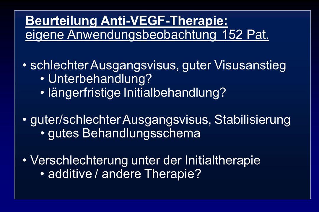 Beurteilung Anti-VEGF-Therapie: eigene Anwendungsbeobachtung 152 Pat. schlechter Ausgangsvisus, guter Visusanstieg Unterbehandlung? längerfristige Ini