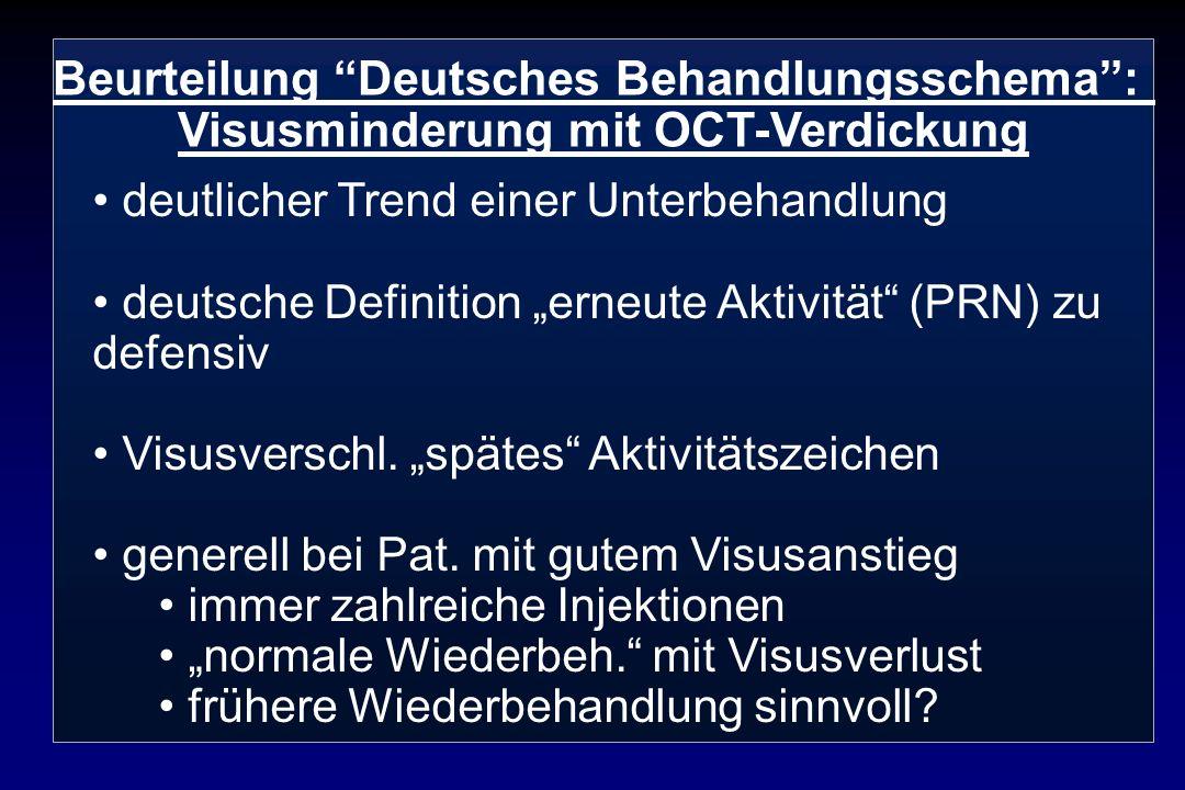 deutlicher Trend einer Unterbehandlung deutsche Definition erneute Aktivität (PRN) zu defensiv Visusverschl. spätes Aktivitätszeichen generell bei Pat