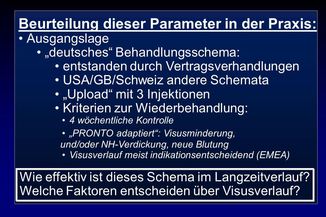 Beurteilung dieser Parameter in der Praxis: Ausgangslage deutsches Behandlungsschema: entstanden durch Vertragsverhandlungen USA/GB/Schweiz andere Sch