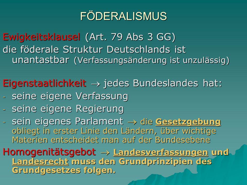FÖDERALISMUS Ewigkeitsklausel (Art. 79 Abs 3 GG) die föderale Struktur Deutschlands ist unantastbar (Verfassungsänderung ist unzulässig) Eigenstaatlic