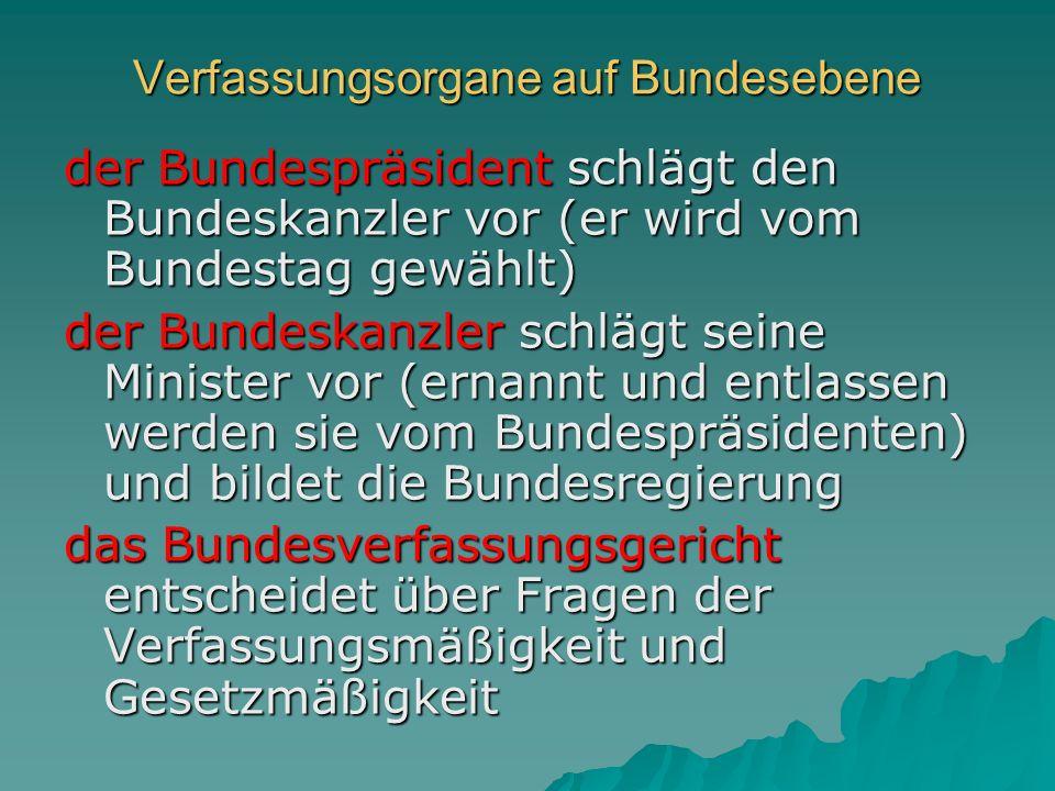 Verfassungsorgane auf Bundesebene der Bundespräsident schlägt den Bundeskanzler vor (er wird vom Bundestag gewählt) der Bundeskanzler schlägt seine Mi