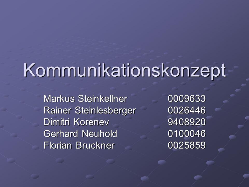 Kommunikationskonzept Markus Steinkellner0009633 Rainer Steinlesberger0026446 Dimitri Korenev9408920 Gerhard Neuhold0100046 Florian Bruckner0025859