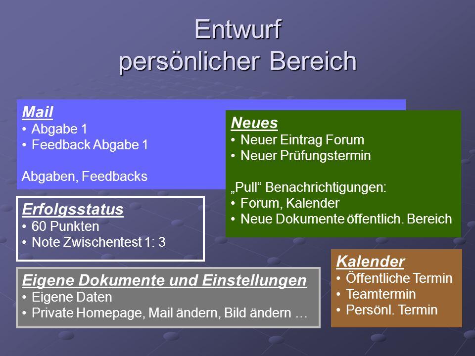 Entwurf persönlicher Bereich Mail Abgabe 1 Feedback Abgabe 1 Abgaben, Feedbacks Neues Neuer Eintrag Forum Neuer Prüfungstermin Pull Benachrichtigungen