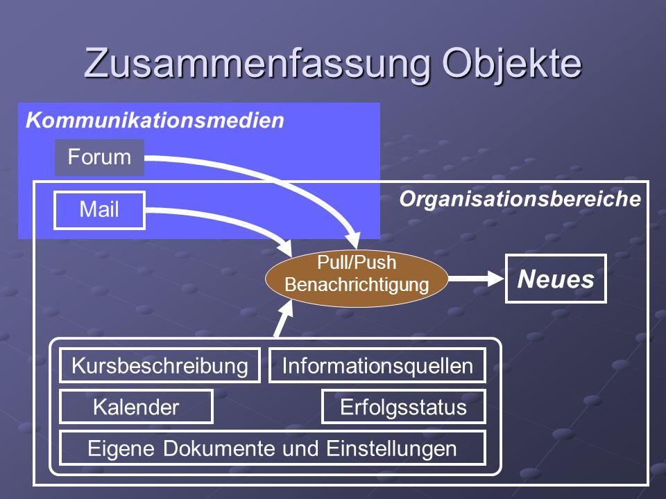 Zusammenfassung Objekte Kommunikationsmedien Forum Organisationsbereiche ErfolgsstatusKalender Eigene Dokumente und Einstellungen Neues Kursbeschreibu