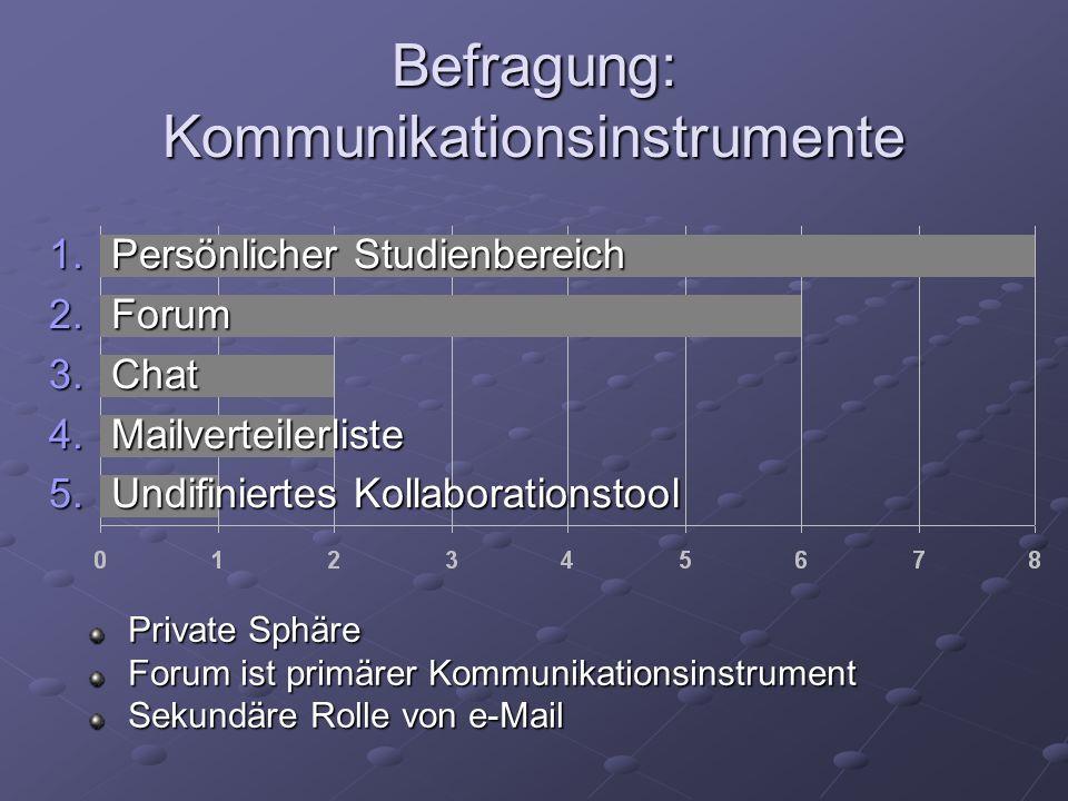 Befragung: Kommunikationsinstrumente 1.Persönlicher Studienbereich 2.Forum 3.Chat 4.Mailverteilerliste 5.Undifiniertes Kollaborationstool Private Sphä
