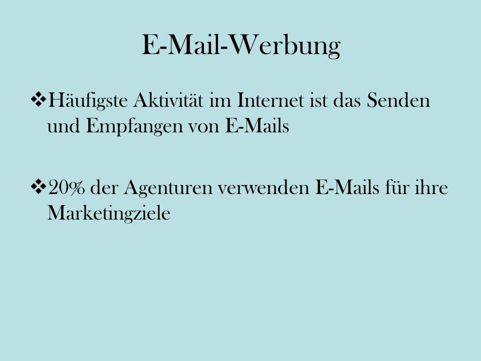E-Mail-Werbung Häufigste Aktivität im Internet ist das Senden und Empfangen von E-Mails 20% der Agenturen verwenden E-Mails für ihre Marketingziele
