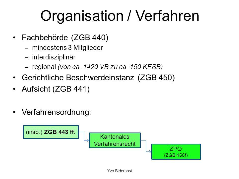 Organisation / Verfahren Fachbehörde (ZGB 440) –mindestens 3 Mitglieder –interdisziplinär –regional (von ca. 1420 VB zu ca. 150 KESB) Gerichtliche Bes
