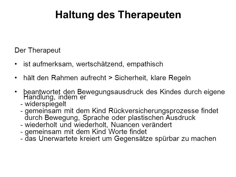 Haltung des Therapeuten Der Therapeut ist aufmerksam, wertschätzend, empathisch hält den Rahmen aufrecht > Sicherheit, klare Regeln beantwortet den Be